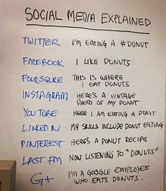 Social Media Explained.  Information Overload.  Cannot find the proper person to attribute this to, but it is very cleaver!