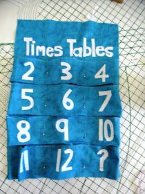 Creating my way to Success: Times tables memory game pockets - a tutorial