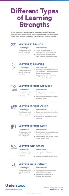 Kids have different ways of taking in and absorbing information. What are your child's learning strengths? This overview can help you find out.