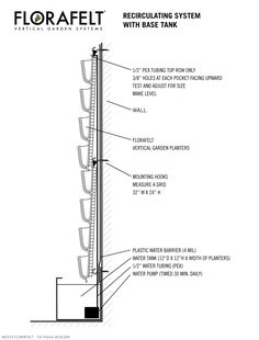 Gardening With Containers Florafelt Recirculating Vertical Garden with Base Tank - Our Florafelt vertical garden guide gives you an overview of how to design and build your own living wall. Vertical Garden Systems, Vertical Garden Planters, Vertical Vegetable Gardens, Indoor Vegetable Gardening, Container Gardening, Organic Gardening, Gardening Tips, Urban Gardening, Vertikal Garden