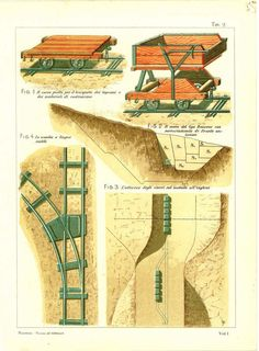 1900 Technical Drawing Civil Engineering by CarambasVintage, $16.00