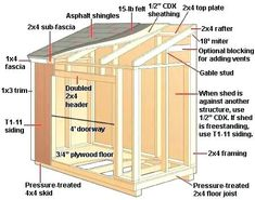 Lean-To shed plans: The Easiest to Follow Shed Plans Online | Shed Plans | Pinterest | Shed ...