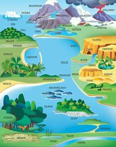 Planet Earth geographical landforms