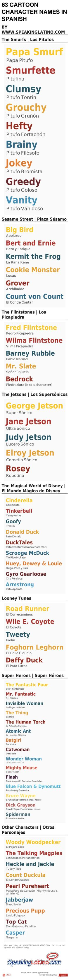 Infographic: 63 Cartoon Character English Names in Spanish #Infographic #Cartoons #Spanish