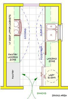 Http Starcraftcustombuilders Com Kitchen Pantry Htm Vydssxo Kitchen Floor Planskitchen