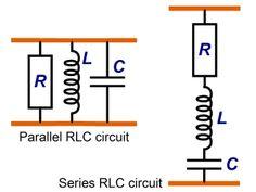 RLC or LC circuit diagram