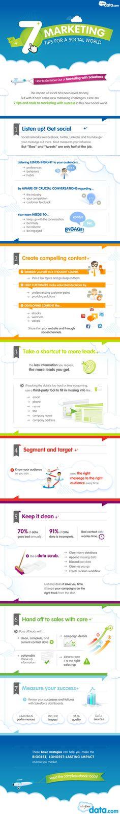 Fuerza de ventas #MarketingEnSocialMedia