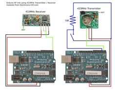 Wireless comms between 2 Arduino modules with RF link 433MHz TX/RX http://electronics-diy.com/arduino-rf-link-using-433mhz-transmitter-receiver-modules.php
