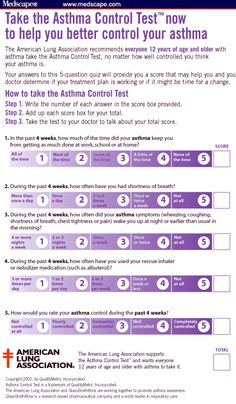 asthma action plan | Developing an Asthma Action Plan