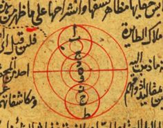 A review of The Quest for a Universal Science: The Occult Philosophy of Ṣāʾin al-Dīn Turka Iṣfahānī (1369-1432) and Intellectual Millenarianism in Early Timurid Iran, by Matthew S. Melvin-Koushki. ...