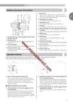 Brother SC9500 Sewing Machine Instruction Manual.  Here are just a few examples of what's included in this manual:  * Threading machine. * Bobbin winding. * Thread Tension. * Stitch selection. * How To Sew Materials. * Free Arm Sewing. * Maintenance. * Error messages.. * Troubleshooting.  105 page manual.