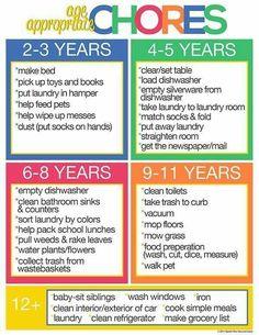 Chores More More