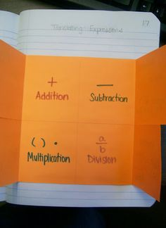 Translating Expressions Foldable - inside