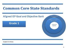 TeacherLingo.com $5.00 - An IEP goal-objective bank for special education teachers aligned to the Common Core Standards.  The bank contains goals and objectives for English Language Arts and Mathematics and  a user