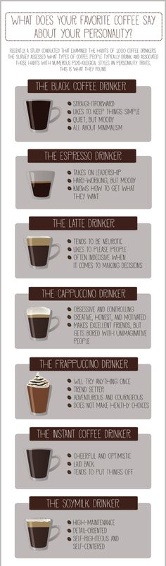 Coffee Determines People's Personality