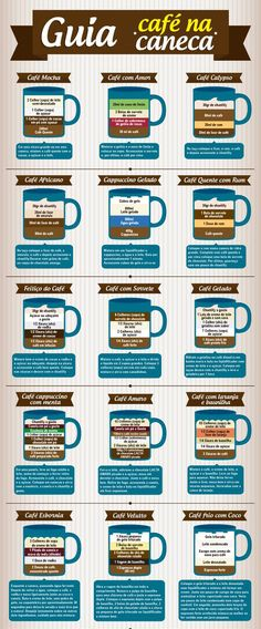 As vantagens de se tomar um café na caneca e de como prepara o seu café.      Vi aqui Food N, Good Food, Food And Drink, Yummy Food, Coffee Cafe, Coffee Drinks, Coffee Shop, I Love Coffee, Coffee Break
