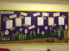 Charlie and the Chocolate Factory Classroom Display