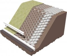 Terram geocell cellular confinement system is used to combat erosion on slopes up to Made from permeable geotextile it allows water to flow between cells encouraging drainage and vegetation growth Sloped Yard, Sloped Backyard, Backyard Landscaping, Steep Hillside Landscaping, Landscaping Ideas, Landscape Design, Garden Design, Erosion Control, Construction Cost