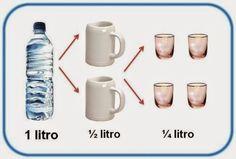 CAPACIDAD: El litro :: Comienzo Segundo