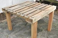 tavoli con pallet more diy pallet pallet projects wood pallet pallet ...