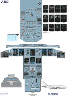 This is a cockpit diagram of the Airbus A380 used for pilot training. Available as a download and an A0 printed diagram.