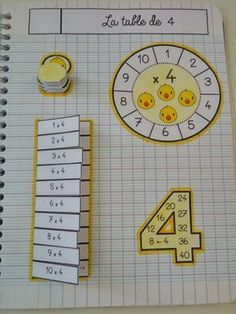 Today you can define mental math in various different ways. Some would say, memorizing times table and remembering the solutions can form the part of mental mathematics. Math For Kids, Fun Math, Math Games, Math Activities, 3rd Grade Math, Math Class, Math College, Math Multiplication, Elementary Math