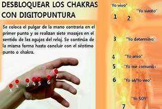 Desbloquea tus chakras MUY FÁCIL: Sigue la linea de puntos que te indica en la imagen. La imagen te muestra los puntos que debes presionar suavemente...