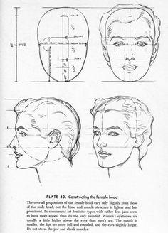 boceto de la cara - Buscar con Google