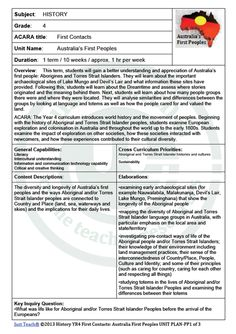 History Unit Plan | YR4 | First Contacts. Australia's First Peoples. This term, students will gain a better understanding and appreciation of Australia's first people: Aborigines and Torres Strait Islanders. They will learn about the important archaeological sites of Lake Mungo and Devil's Lair and what information these sites have provided. $8