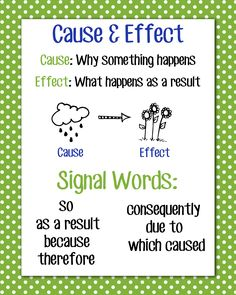 Cause & Effect Anchor Chart, 16x20