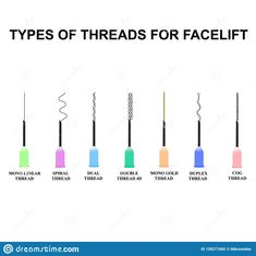 Facial Fillers, Botox Fillers, Thread Lift, Esthetics Room, Aesthetic Dermatology, Facial Aesthetics, Aesthetic Clinic, Faces Cosmetics, Facial Rejuvenation