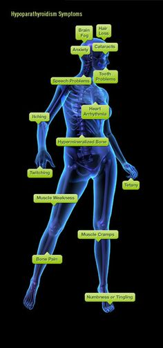 Hypoparathyroidism symptoms diagram