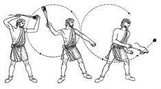 Sling motion shown. Illustration copyrighted.