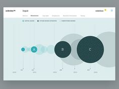 Data Visualization in Website Design #UIdesign