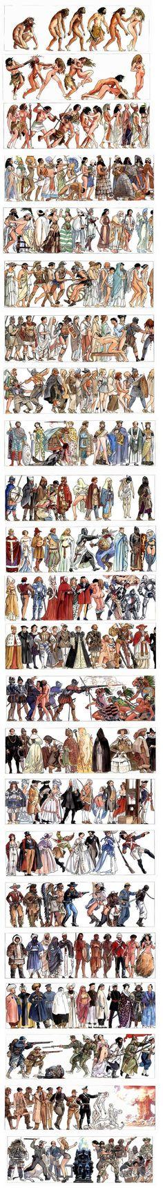 evolution of history