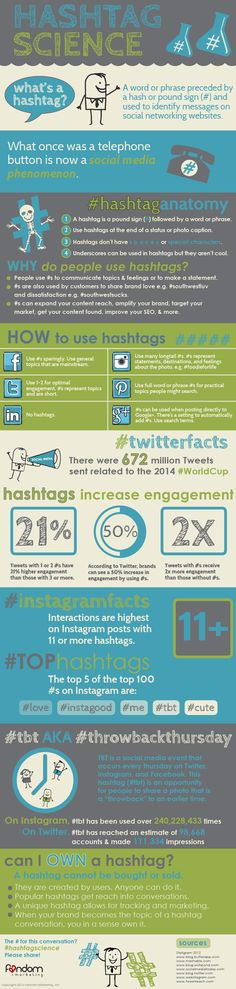 Learn How to Use #Hashtags with the Hashtag Science #Infographic - Brands With Fans Blog