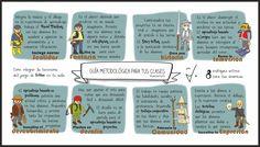 Alfonso Mezquita (@alfonsomezquita) | Twitter Habits Of Mind, Teaching Methods, Critical Thinking, Visual Thinking, Professor, Bullet Journal, Classroom, Teacher, Activities