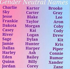 Gender neutral names for characters unisex baby names baby names gender neutral baby names list baby names uncommon baby names unique Unisex Baby Names, Cute Baby Names, Unisex Names List, Awesome Girl Names, Unique Names For Girls, Pretty Girls Names, Unusual Baby Names, Baby Girl Names, Boy Names