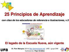 25 Principios de Aprendizaje ilustrados y con citas de los educadores de referencia.