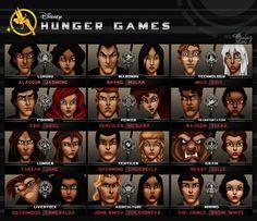 Disney Hunger Games by ~blastedgoose on deviantART