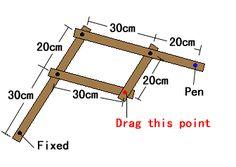 Resultado de imagem para pantograph