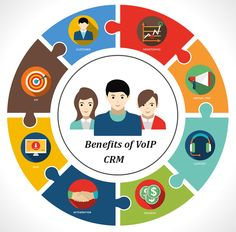 #Benefits of #VoIP - #CRM #integration You can check customer call logs and see customer info before attending or making a call. Also, you can add notes of query during conversation with the customer. So that, customer's problems can be solved quickly. #GoodCustomerService