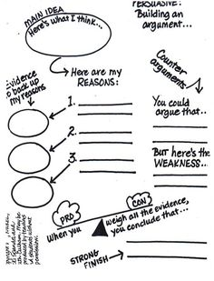 persuasive writing love this written as it applies to modern  writing persuasive graphic organizer good ideas on site