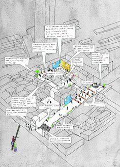 Paulo Ayres Handmade Urbanism