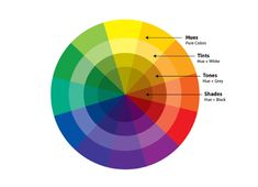 How to Use Color