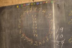 A chalkboard from 1917 showing this wheel to teach multiplication found in an Oklahoma school.  I wonder how it worked?