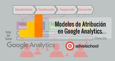 Marketing Digital, Social Media, Posts, Map, Google, Blog, Templates, Getting To Know, Social Networks