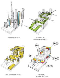 Pin by autocad blocks,details,layout,plan,elevation autocad drawings on 【best architecture concept design images】 Architecture Design, Architecture Concept Diagram, Architecture Graphics, Amazing Architecture, Landscape Architecture, Architecture Diagrams, Landscape Concept, Cv Photoshop, Habitat Collectif