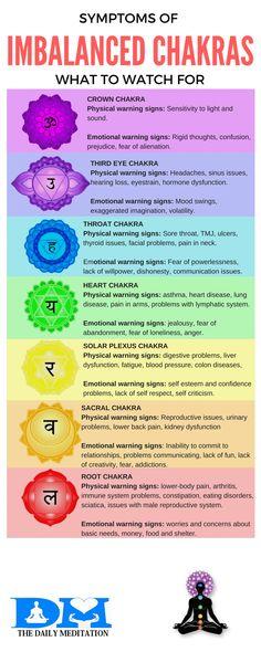 symptoms of imbalanced chakras