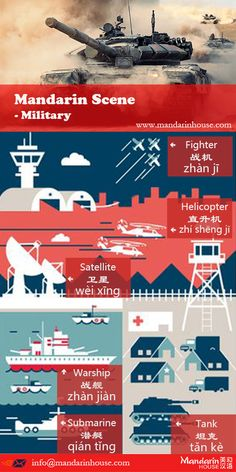 Military Vocabulary in Chinese.For more info please contact: bodi.li@mandarinhouse.cn The best Mandarin School in China.